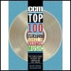 Delirious? Included In '100 Greatest Songs of Christian Music' Book